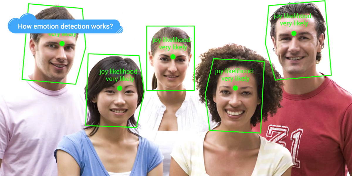 Face Detection for AR/VR